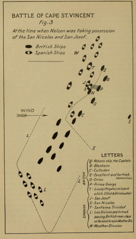 Map of the Battle of Cape St Vincent